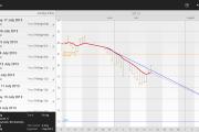 Libra - весы для андроид скачать бесплатно
