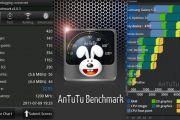 Antutu Benchmark скачать бесплатно для android